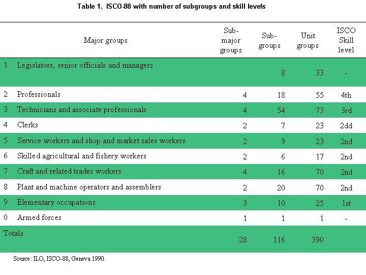 Top ten research papers