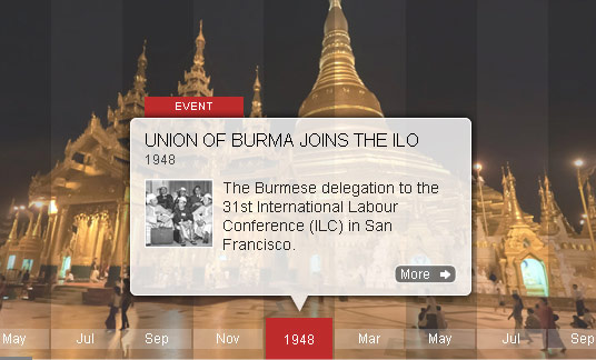 ILO and Myanmar: timeline of key developments